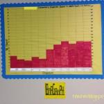 ReflexBarGraph copy