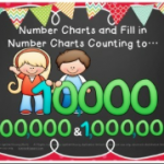 Number Charts to a Million