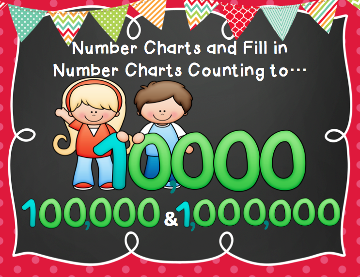 Number Charts to Million