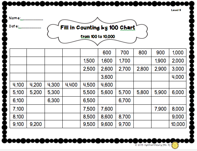 Number Chart 2