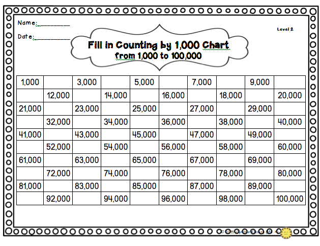 Number Chart 3